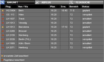 Abflugtafel Flughafen München