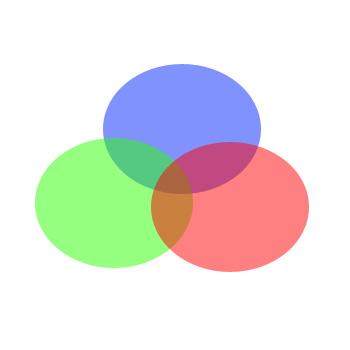 Die RGB-Grundfarben Rot, Grün und Blau