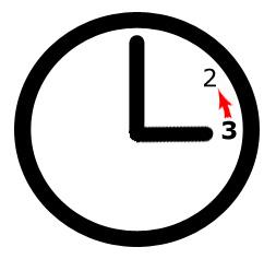 Uhr zurückstellen von 3 auf 2 Uhr